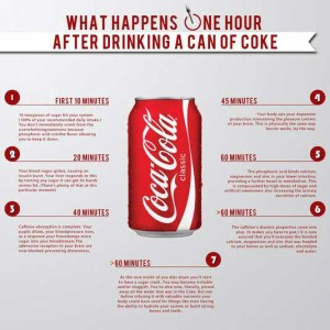 effects-of-coca-cola-after-1-hour