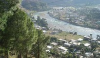 ureda-power-projects-Bageshwar